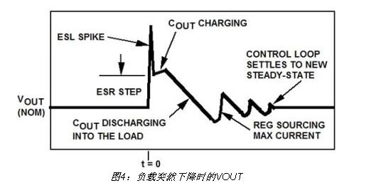 南京拓微tp4056/充电ic tp4056
